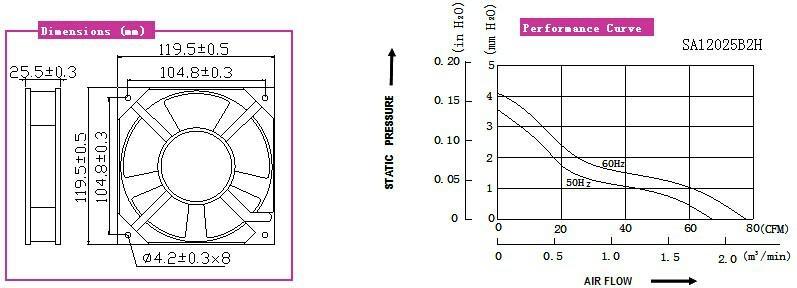 120ⅹ120ⅹ25mm AC Cooling Fan 2
