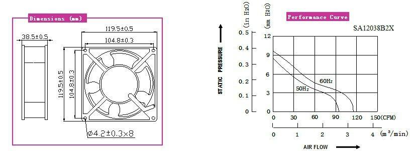 120ⅹ120ⅹ38mm AC Cooling Fan 2