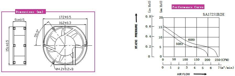 φ172ⅹ150ⅹ51mm  7 Impellers AC Cooling Fan 2
