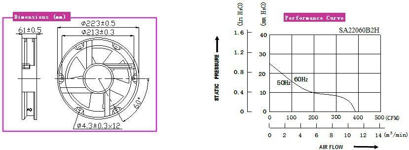 φ220ⅹ60mm AC Cooling Fan 2