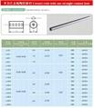 Innovative carbide & cermet inserts 4