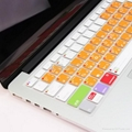 JRC高品质硅胶功能键盘膜