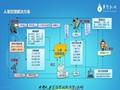 非常好用的惠州人事考勤工资管理系统 3
