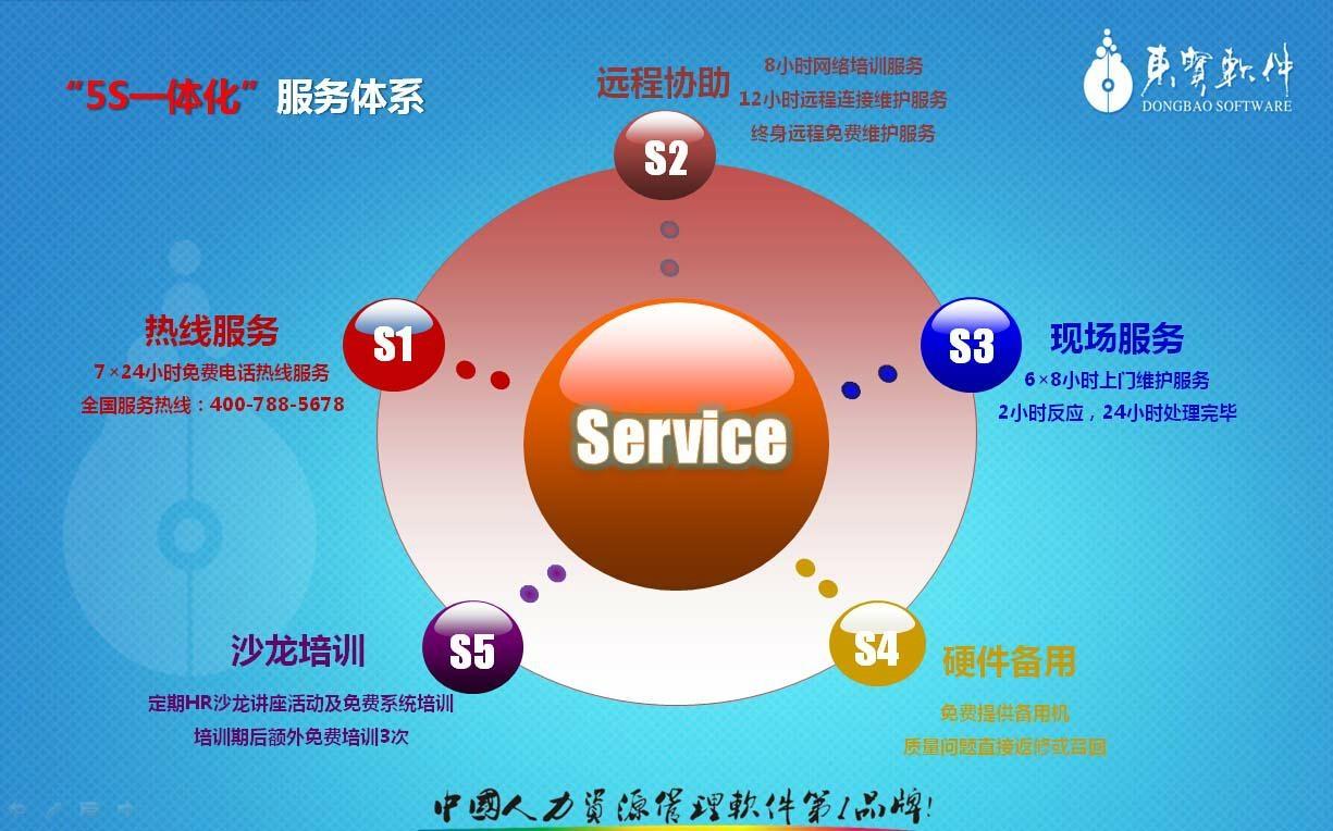 非常好用的惠州人事考勤工资管理系统 5