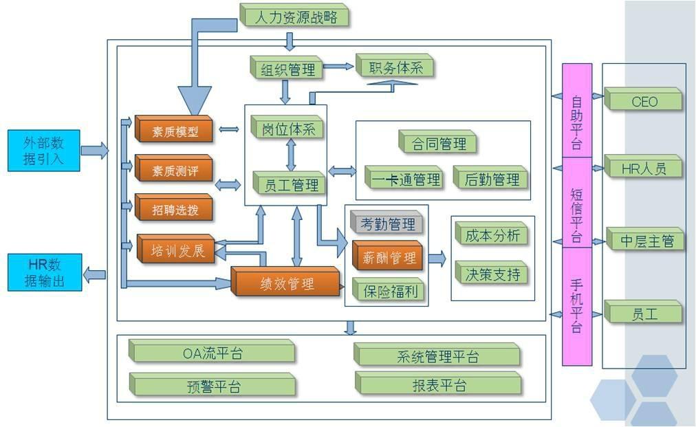 河源东宝D1人事考勤管理系统 3