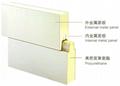 诺派聚氨酯复合板