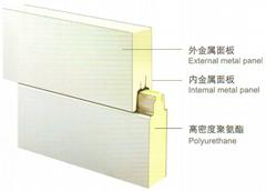 諾派聚氨酯復合板