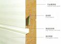 诺派岩棉复合板 4