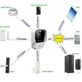 k900 smart iHome security system monitor