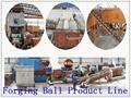 Low Price 20-150mm ZD-manganese grinding steel ball 3