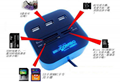 廠家低價批發 USB-hub2.0高速集線器 電腦週邊高端產品 4