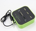廠家低價批發 USB-hub2.0高速集線器 電腦週邊高端產品 5