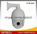 720P HD CVI Speed dome Camera with 20X