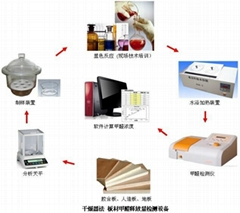 板材甲醛检测设备干燥器法
