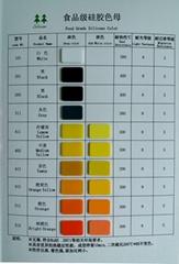 silicone color masterbatch