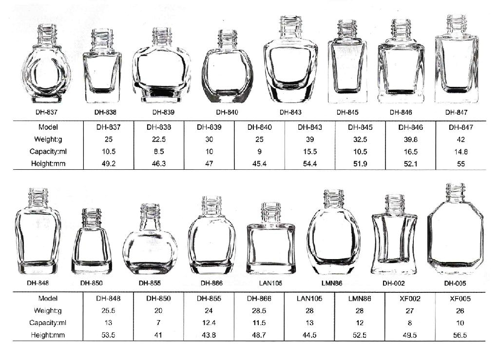 nail polish glass bottle catalogue from page32-34 - page 32-34 - DX ...
