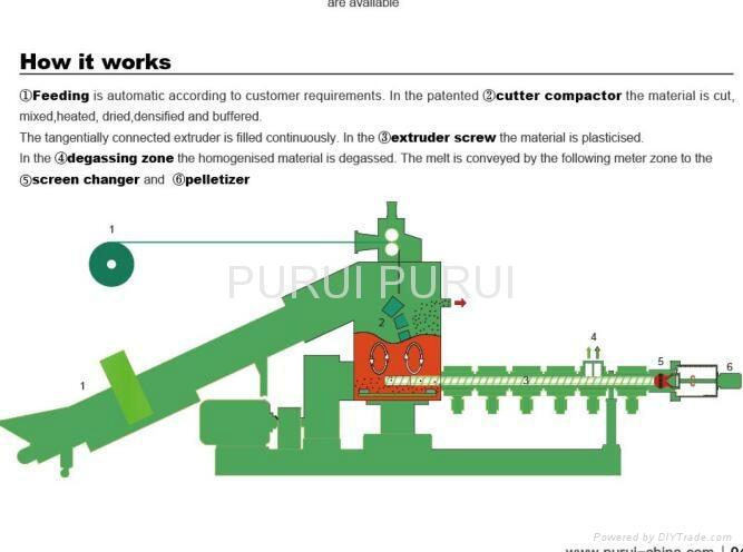 Plastic recycling machinery plsatic pelletizing machine 2