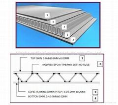 Aluminium Corrugated Composite Panel