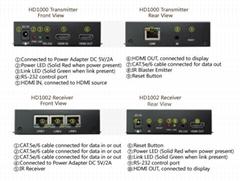 HDMI+Audio+RS-232+IR 长距离遥控扩充器