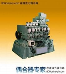 調速型液力偶合器YOY系列