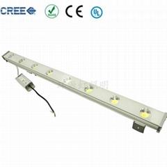 LED COB Wall Wash Lamp