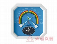TMWS-A4温湿度表