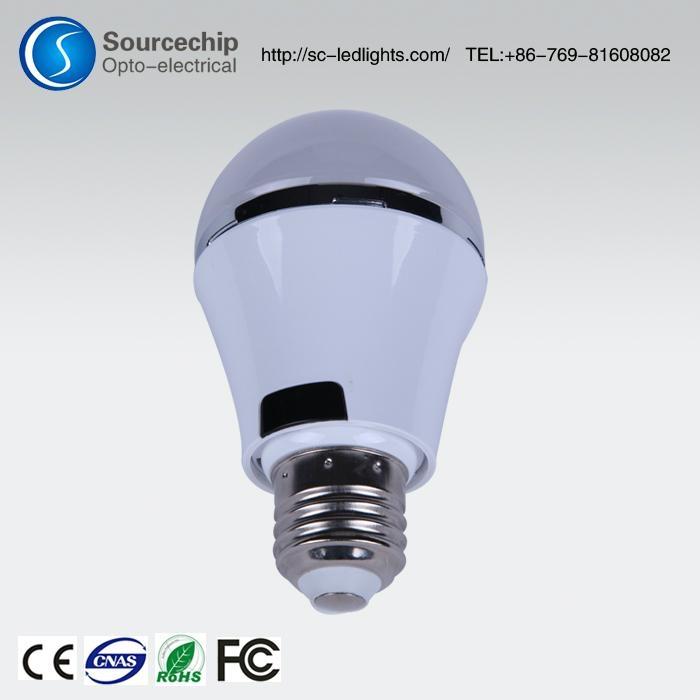 led bulb light manufacturing machines - quality LED bulb light Procurement 1