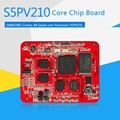 Samsung S5PV210 ARM System on Chip