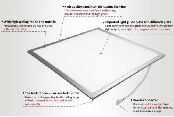 600x600mm 2x2 36W LED Panel Light 2700 6500K 2