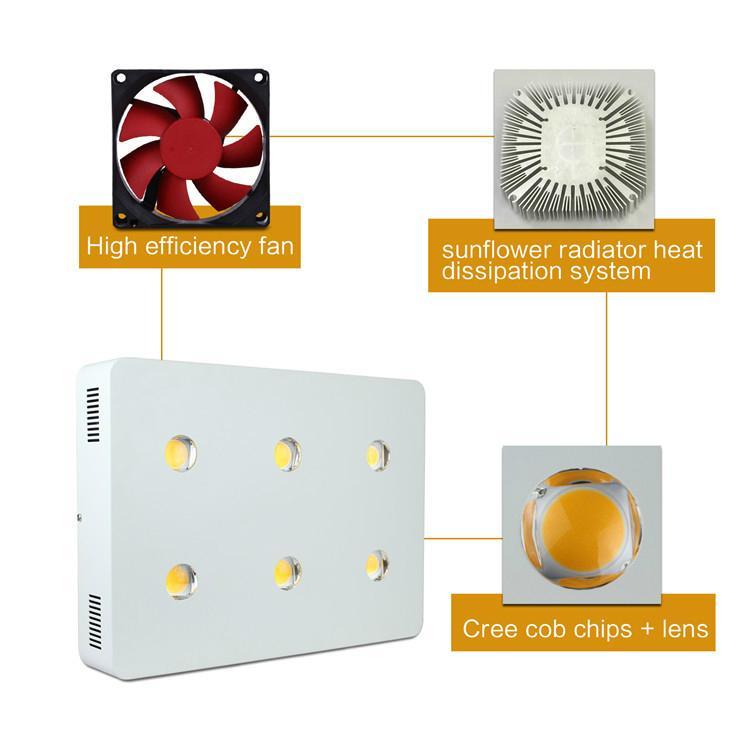 Full Spectrum 6x200W CREE chip led light grow For Hydroponics Grow Tent Grow Box 7