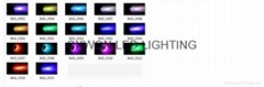 E27 9W RGB Led Bulbs Light With New Wireless Remote  party christmas lighting