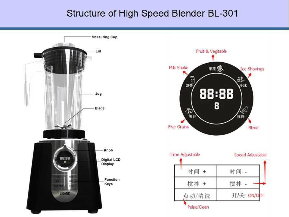 high speed blender  2
