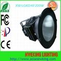 30w LED Top Mining Light