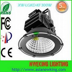 LED Labor Mining Lamp