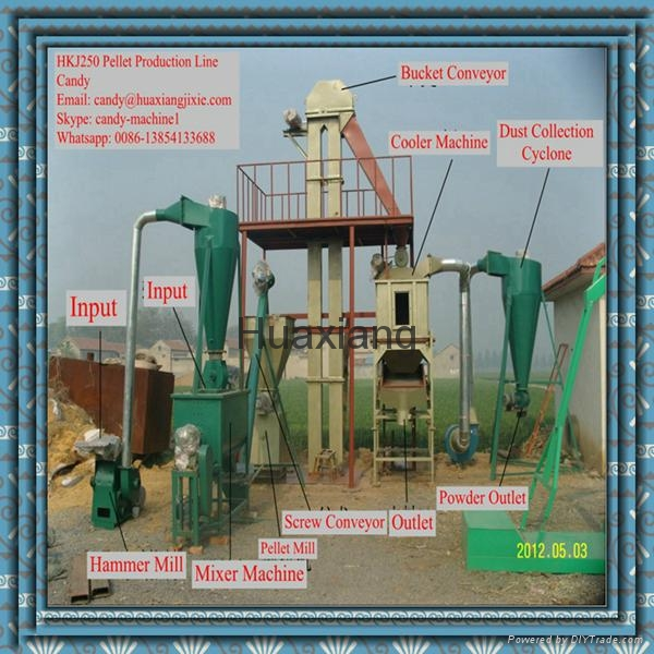 HKJ Poultry Feed Pellet Production Line - China - Manufacturer -