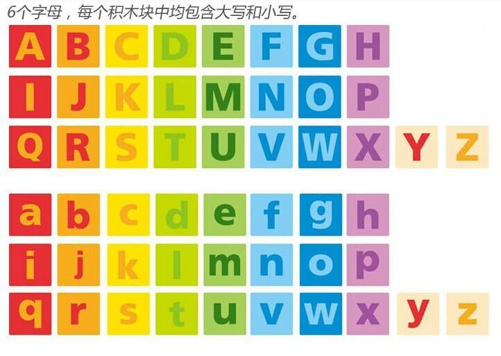 81粒字母數字學習大積木 3