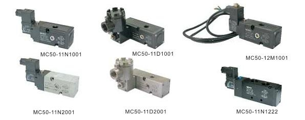 2 way solenoid va  e for pneumatic actuator 3