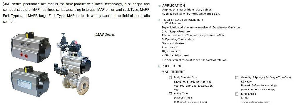 Control Va  e Pneumatic Actuator of Pinion-and- rack Type 3