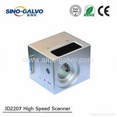 JD2207 CE认证高  振镜头