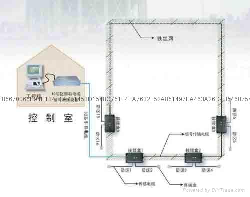 One Optical Cable Fiber Optic Vibration Sensor Perimeter Alarm System 1