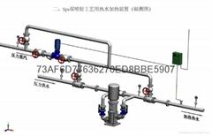 SPS汽水混合器