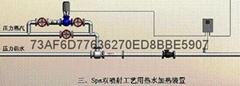 SPS雙噴射汽水混合器