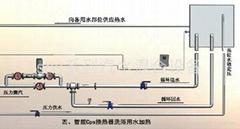 CPS超聲速汽水混合器