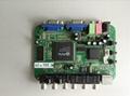 英图电子TV5715系列芯片适
