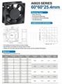 A6025 60X60X25.4mm Small DC 5v 12v 24v 48v Brushless Axial Case Cooling Fan 2