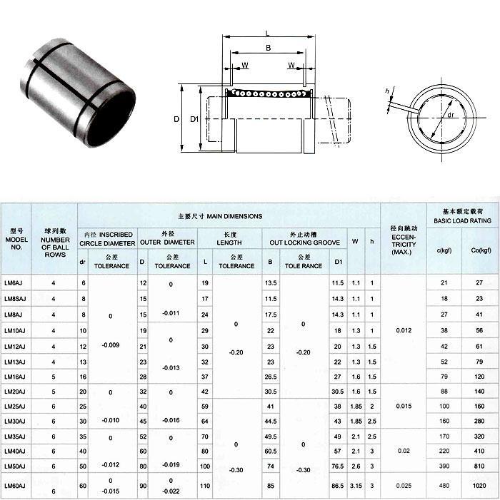 import linear bearing LME 8LUU stock 4