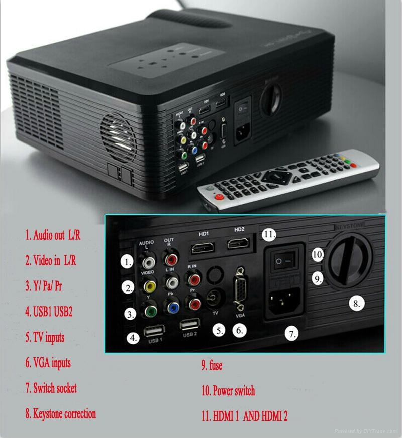 2400 Lumen Led Projector For Entertainment With hdmi usb vga tv Medi Tuner Used  4