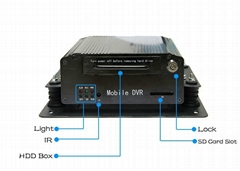 4 Channel GPS+WIFI+3G Mobile DVR