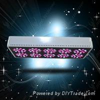 JYO-Apo10 Full Spectrum -brand Hydro LED Grow Light 150*3watt