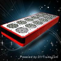 JYO-Apo12 Full Spectrum -brand Hydro LED Grow Light 180*3-watt